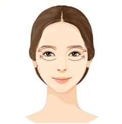 Masaje facial antiedad contorno de ojos