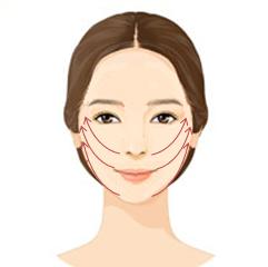 Masaje facial antiedad ovalo de la cara